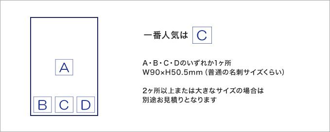 一番人気は「C」 A・B・C・Dのいずれか1ヶ所 W90×H50.5mm(普通の名刺サイズくらい) 2ヶ所以上または大きなサイズの場合は別途お見積りとなります